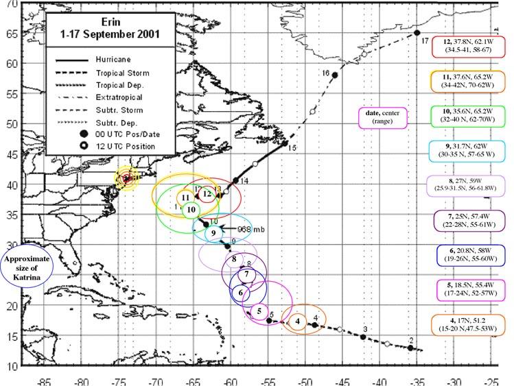 Best track positions for Hurricane Erin, September 2001.