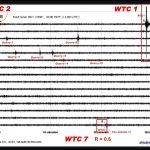 WTC 1 - Small Signal